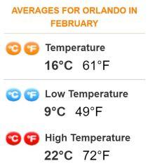 averages for orlando in february.JPG